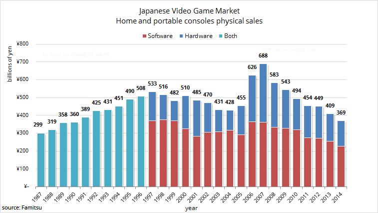 Mercato Giapponese 2014